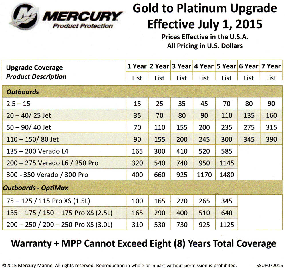 Mercury Extended Product Protection - Gold to Platinum Upgrade